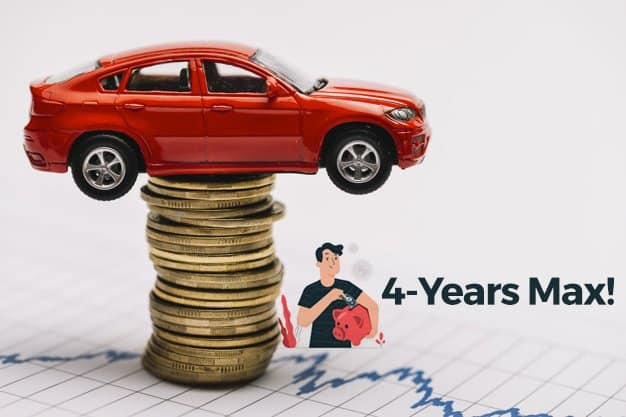 Keep your car loan period under 4 years.