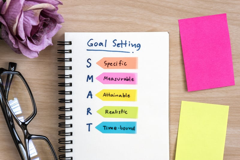 """A notebook with the words """"goal setting"""" on it, to describe the SMART goal setting acronym."""